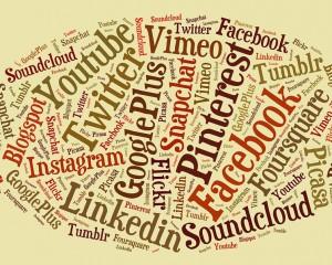 social-media-803649_960_720